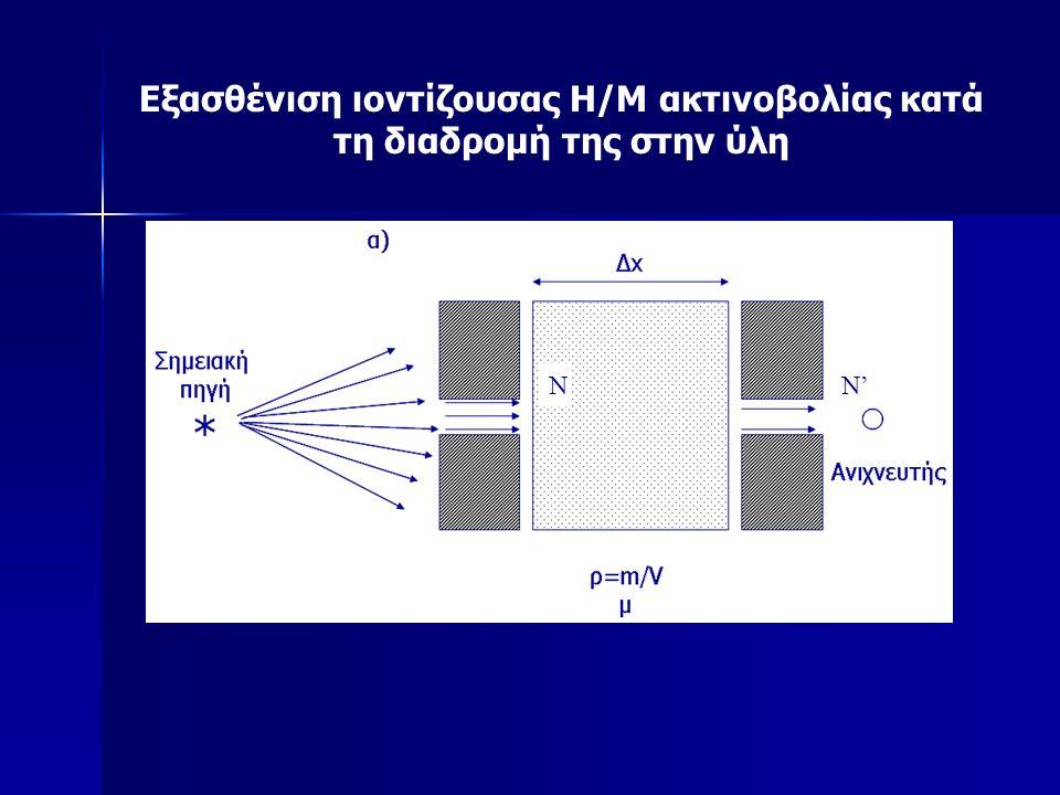 ΝΝ' Εξασθένιση ιοντίζουσας Η/Μ ακτινοβολίας κατά τη διαδρομή της στην ύλη