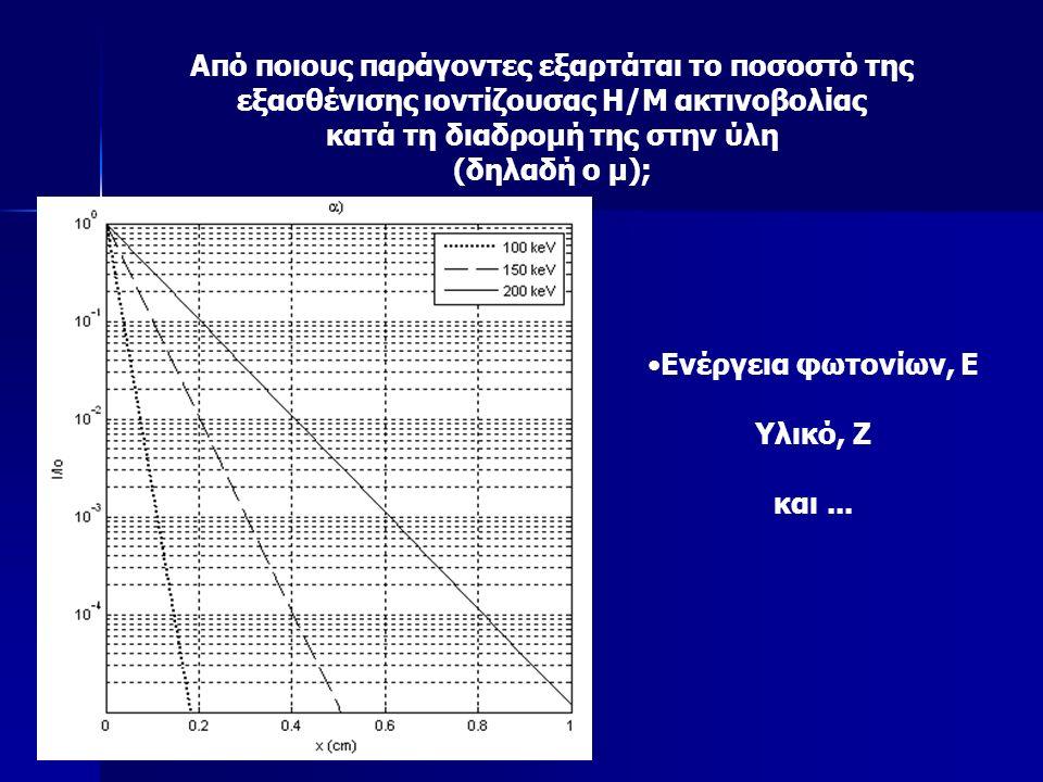 Από ποιους παράγοντες εξαρτάται το ποσοστό της εξασθένισης ιοντίζουσας Η/Μ ακτινοβολίας κατά τη διαδρομή της στην ύλη (δηλαδή ο μ); Ενέργεια φωτονίων, Ε Υλικό, Ζ και...