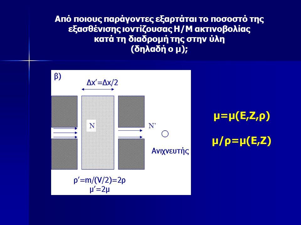 Από ποιους παράγοντες εξαρτάται το ποσοστό της εξασθένισης ιοντίζουσας Η/Μ ακτινοβολίας κατά τη διαδρομή της στην ύλη (δηλαδή ο μ); μ=μ(Ε,Ζ,ρ) μ/ρ=μ(Ε,Ζ) ΝΝ'