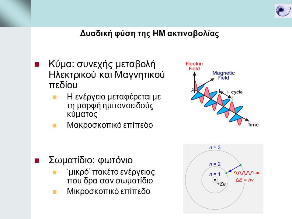 Κύμα: συνεχής μεταβολή Ηλεκτρικού και Μαγνητικού πεδίου Η ενέργεια μεταφέρεται με τη μορφή ημιτονοειδούς κύματος Μακροσκοπικό επίπεδο Σωματίδιο: φωτόνιο 'μικρό' πακέτο ενέργειας που δρα σαν σωματίδιο Μικροσκοπικό επίπεδο Δυαδική φύση της ΗΜ ακτινοβολίας