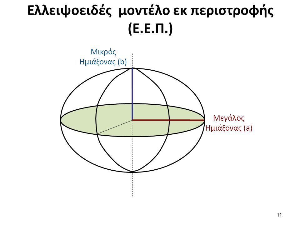 Ελλειψοειδές μοντέλο εκ περιστροφής (Ε.Ε.Π.) 11 Μικρός Ημιάξονας (b) Μεγάλος Ημιάξονας (a)
