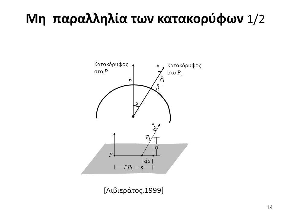 Μη παραλληλία των κατακορύφων 1/2 14 [Λιβιεράτος,1999]