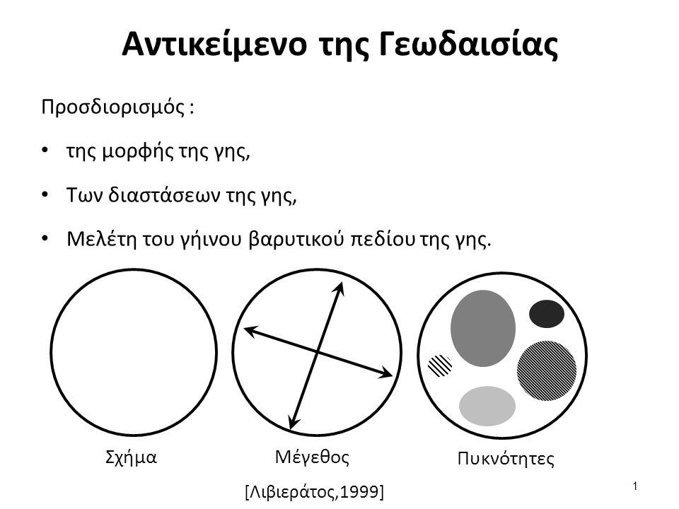 Αντικείμενο της Γεωδαισίας Προσδιορισμός : της μορφής της γης, Των διαστάσεων της γης, Μελέτη του γήινου βαρυτικού πεδίου της γης.