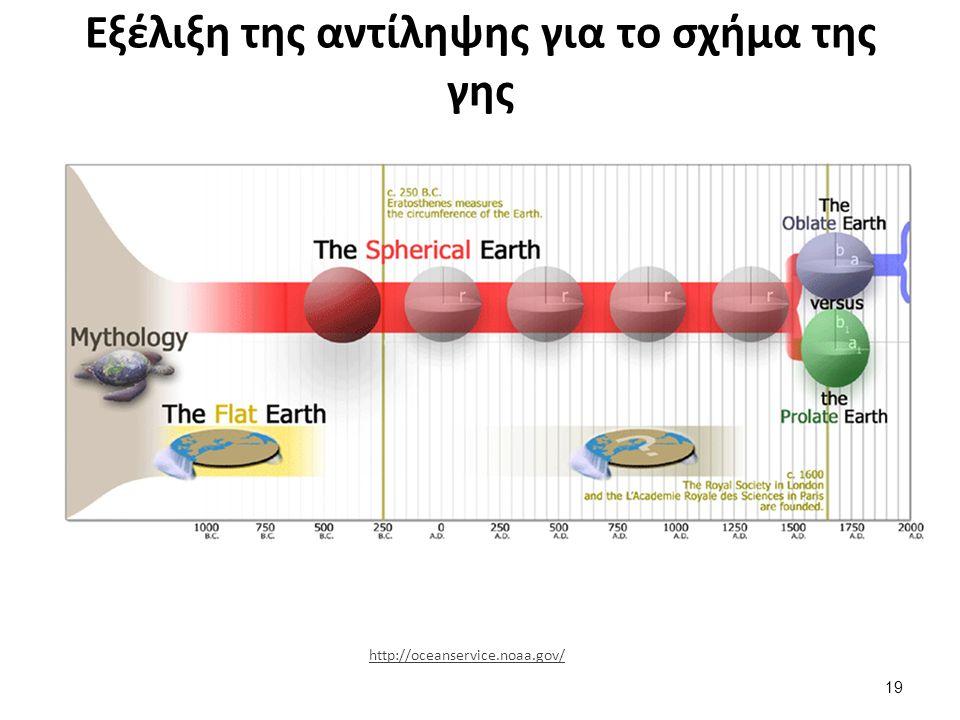 Εξέλιξη της αντίληψης για το σχήμα της γης 19 http://oceanservice.noaa.gov/
