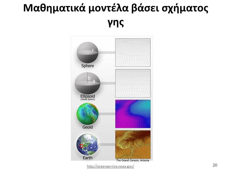 Μαθηματικά μοντέλα βάσει σχήματος γης 20 http://oceanservice.noaa.gov/