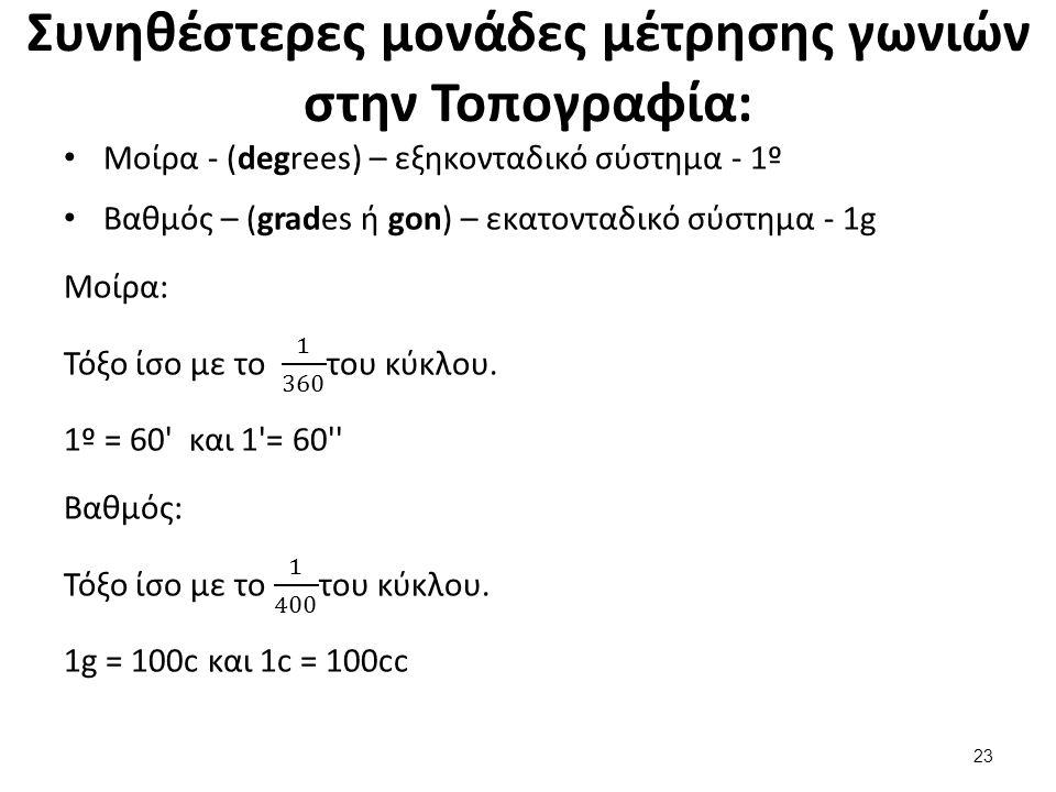Συνηθέστερες μονάδες μέτρησης γωνιών στην Τοπογραφία: 23