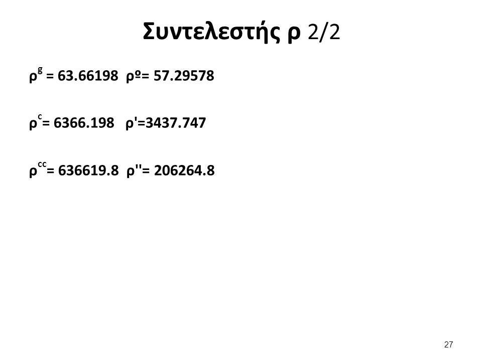 Συντελεστής ρ 2/2 ρ g = 63.66198 ρº= 57.29578 ρ c = 6366.198 ρ =3437.747 ρ cc = 636619.8 ρ = 206264.8 27