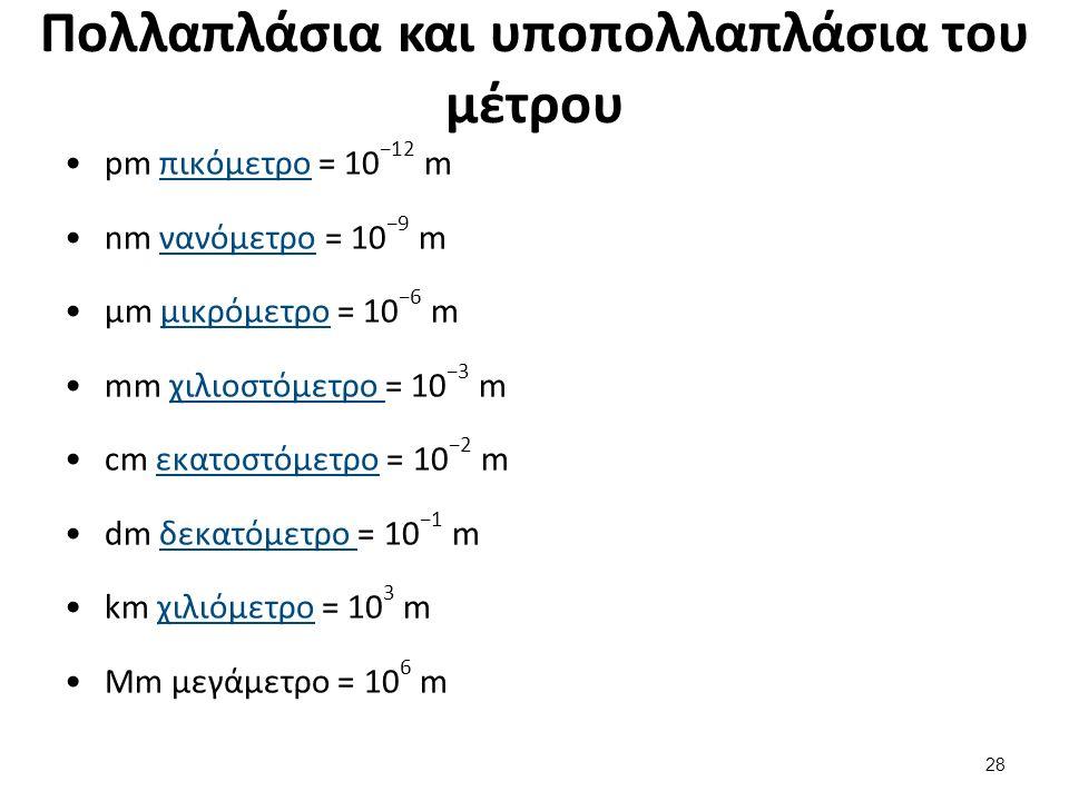 Πολλαπλάσια και υποπολλαπλάσια του μέτρου pm πικόμετρο = 10 −12 m nm νανόμετρο = 10 −9 m μm μικρόμετρο = 10 −6 m mm χιλιοστόμετρο = 10 −3 m cm εκατοστόμετρο = 10 −2 m dm δεκατόμετρο = 10 −1 m km χιλιόμετρο = 10 3 m Mm μεγάμετρο = 10 6 m 28