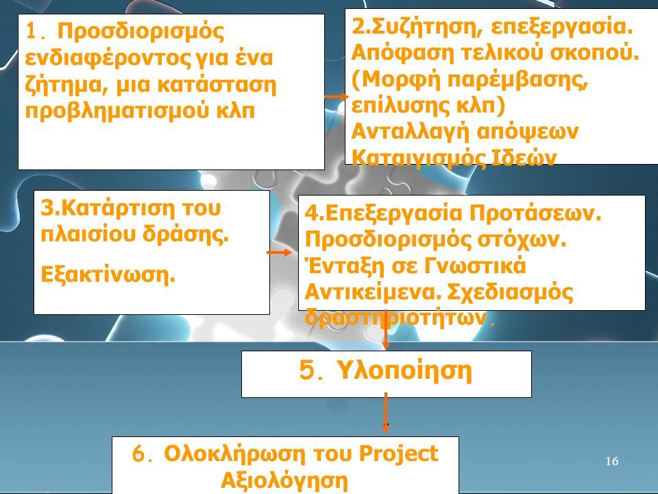 16 3.Κατάρτιση του πλαισίου δράσης. Εξακτίνωση. 4.Επεξεργασία Προτάσεων.