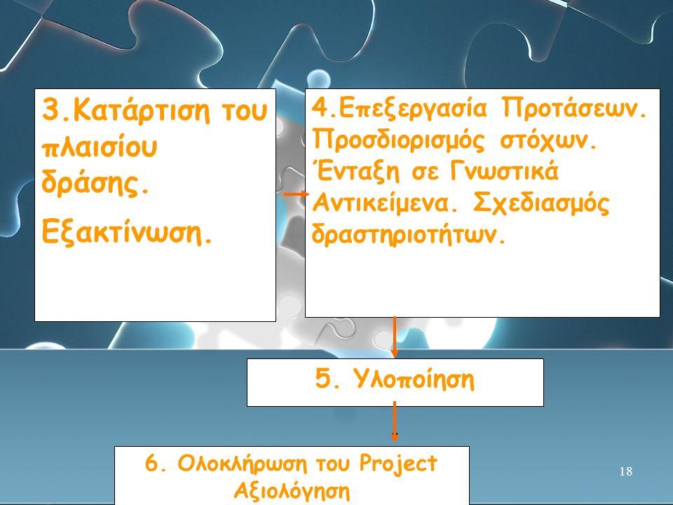 18 3.Κατάρτιση του πλαισίου δράσης. Εξακτίνωση. 4.Επεξεργασία Προτάσεων.