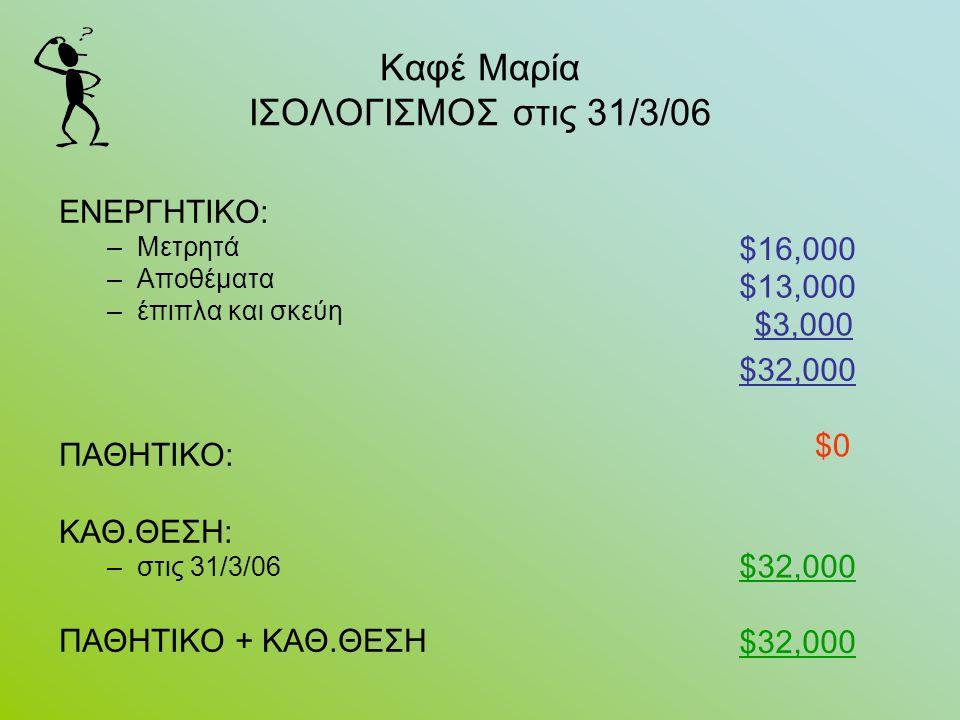 Καφέ Μαρία ΙΣΟΛΟΓΙΣΜΟΣ στις 31/3/06 ΕΝΕΡΓΗΤΙΚΟ: –Μετρητά –Αποθέματα –έπιπλα και σκεύη ΠΑΘΗΤΙΚΟ: ΚΑΘ.ΘΕΣΗ: –στις 31/3/06 ΠΑΘΗΤΙΚΟ + ΚΑΘ.ΘΕΣΗ $16,000 $13,000 $3,000 $32,000 $0 $32,000