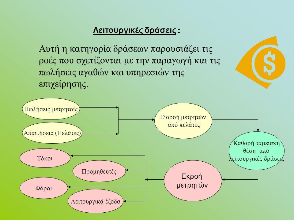 Λειτουργικές δράσεις : Αυτή η κατηγορία δράσεων παρουσιάζει τις ροές που σχετίζονται με την παραγωγή και τις πωλήσεις αγαθών και υπηρεσιών της επιχείρησης.