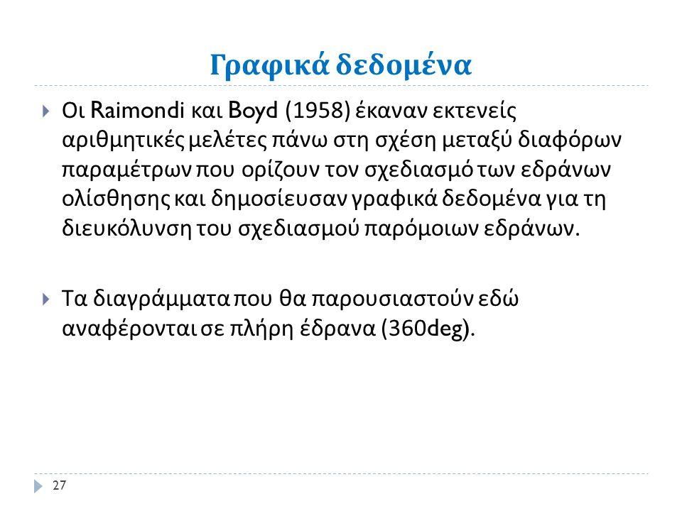 Γραφικά δεδομένα  Οι Raimondi και Boyd (1958) έκαναν εκτενείς αριθμητικές μελέτες πάνω στη σχέση μεταξύ διαφόρων παραμέτρων που ορίζουν τον σχεδιασμό των εδράνων ολίσθησης και δημοσίευσαν γραφικά δεδομένα για τη διευκόλυνση του σχεδιασμού παρόμοιων εδράνων.