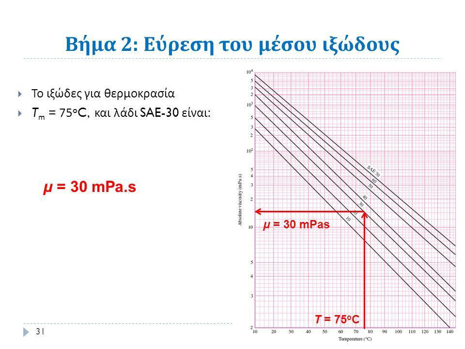 Βήμα 2: Εύρεση του μέσου ιξώδους  Το ιξώδες για θερμοκρασία  T m = 75 o C, και λάδι SAE-30 είναι : T = 75 ο C μ = 30 mPas μ = 30 mPa.s 31