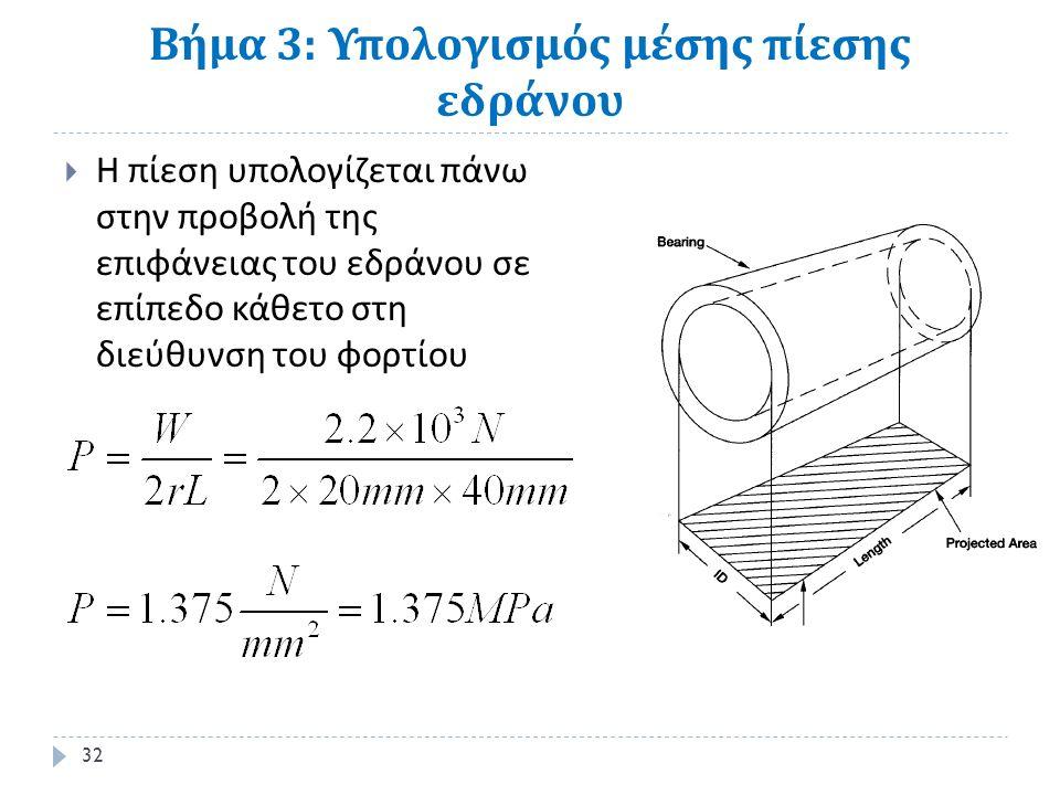 Βήμα 3: Υπολογισμός μέσης πίεσης εδράνου  Η πίεση υπολογίζεται πάνω στην προβολή της επιφάνειας του εδράνου σε επίπεδο κάθετο στη διεύθυνση του φορτίου 32