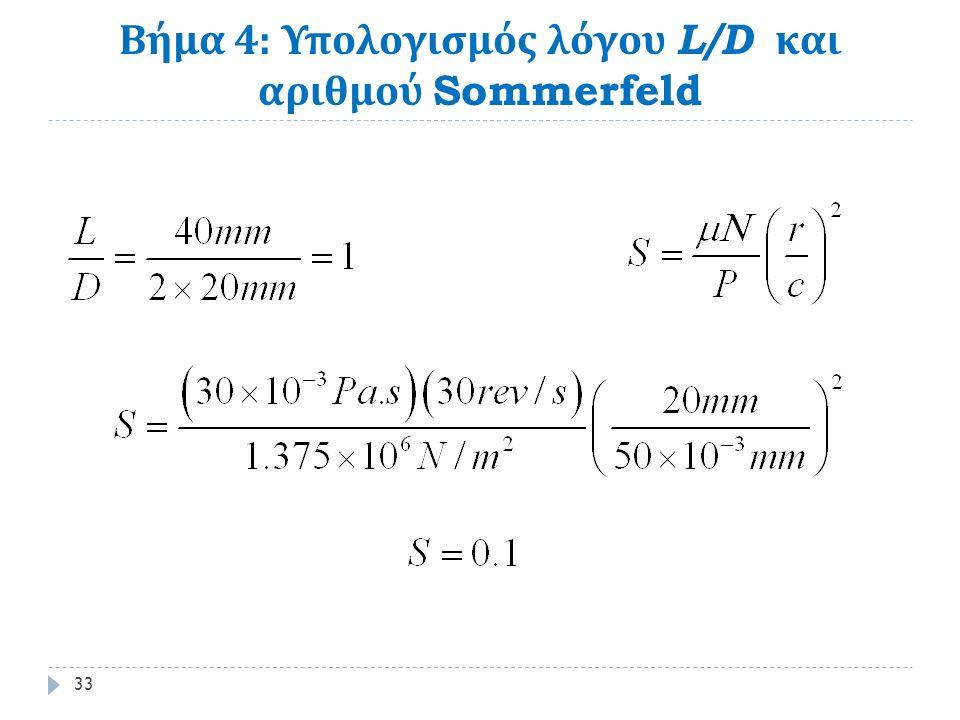 Βήμα 4: Υπολογισμός λόγου L/D και αριθμού Sommerfeld 33