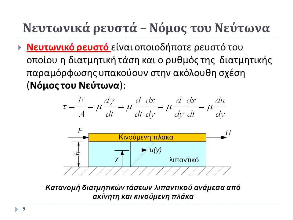 Νευτωνικά ρευστά – Νόμος του Νεύτωνα  Νευτωνικό ρευστό είναι οποιοδήποτε ρευστό του οποίου η διατμητική τάση και ο ρυθμός της διατμητικής παραμόρφωσης υπακούουν στην ακόλουθη σχέση ( Νόμος του Νεύτωνα ): Κατανομή διατμητικών τάσεων λιπαντικού ανάμεσα από ακίνητη και κινούμενη πλάκα 9