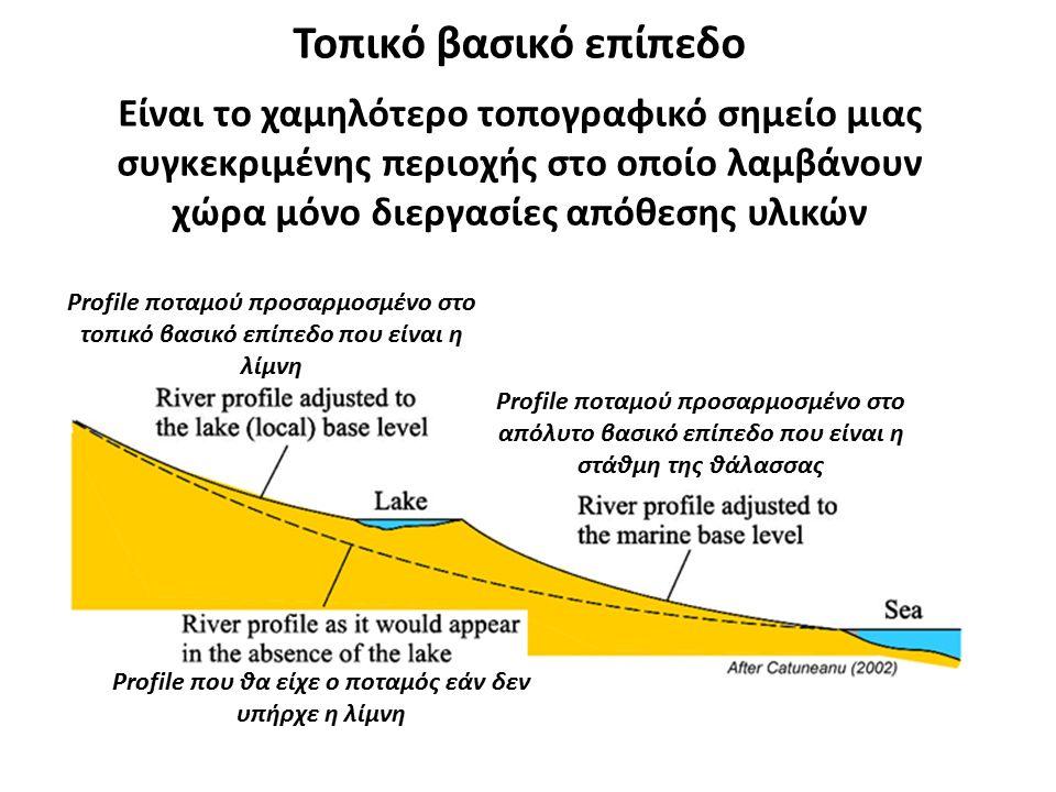 Τοπικό βασικό επίπεδο Είναι το χαμηλότερο τοπογραφικό σημείο μιας συγκεκριμένης περιοχής στο οποίο λαμβάνουν χώρα μόνο διεργασίες απόθεσης υλικών Profile ποταμού προσαρμοσμένο στο τοπικό βασικό επίπεδο που είναι η λίμνη Profile που θα είχε ο ποταμός εάν δεν υπήρχε η λίμνη Profile ποταμού προσαρμοσμένο στο απόλυτο βασικό επίπεδο που είναι η στάθμη της θάλασσας