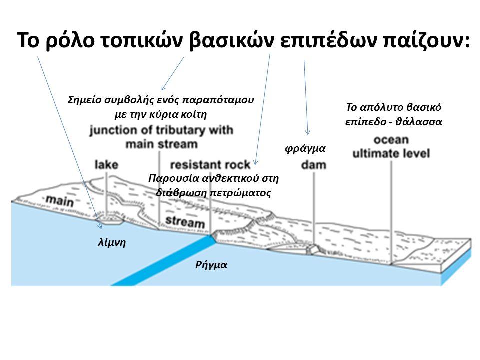 Το ρόλο τοπικών βασικών επιπέδων παίζουν: λίμνη Σημείο συμβολής ενός παραπόταμου με την κύρια κοίτη Παρουσία ανθεκτικού στη διάβρωση πετρώματος φράγμα Το απόλυτο βασικό επίπεδο - θάλασσα Ρήγμα
