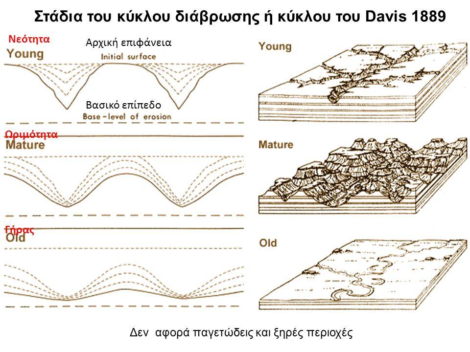 Αρχική επιφάνεια Νεότητα Ωριμότητα Γήρας Βασικό επίπεδο Στάδια του κύκλου διάβρωσης ή κύκλου του Davis 1889 Δεν αφορά παγετώδεις και ξηρές περιοχές