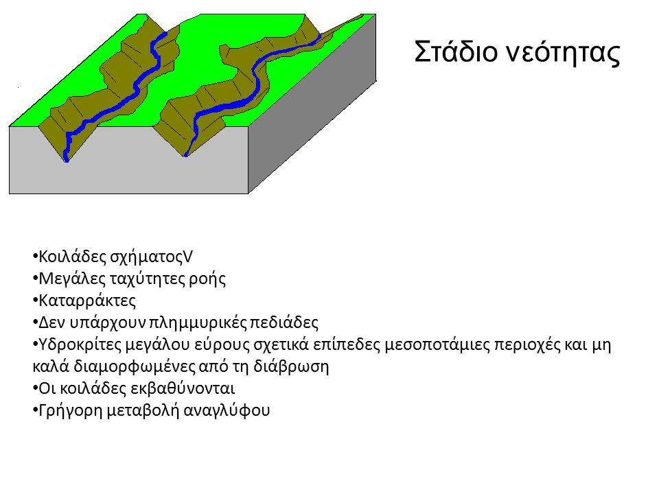 Κοιλάδες σχήματοςV Μεγάλες ταχύτητες ροής Καταρράκτες Δεν υπάρχουν πλημμυρικές πεδιάδες Υδροκρίτες μεγάλου εύρους σχετικά επίπεδες μεσοποτάμιες περιοχές και μη καλά διαμορφωμένες από τη διάβρωση Οι κοιλάδες εκβαθύνονται Γρήγορη μεταβολή αναγλύφου Στάδιο νεότητας
