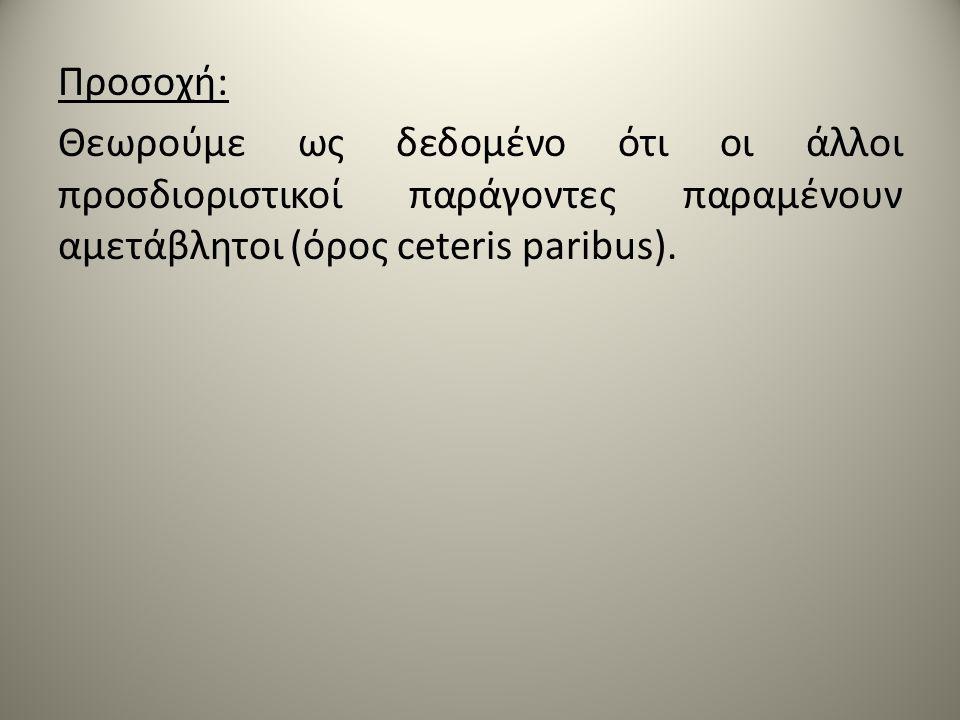 Προσοχή: Θεωρούμε ως δεδομένο ότι οι άλλοι προσδιοριστικοί παράγοντες παραμένουν αμετάβλητοι (όρος ceteris paribus).