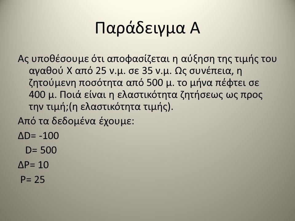 Παράδειγμα Α Ας υποθέσουμε ότι αποφασίζεται η αύξηση της τιμής του αγαθού Χ από 25 ν.μ. σε 35 ν.μ. Ως συνέπεια, η ζητούμενη ποσότητα από 500 μ. το μήν