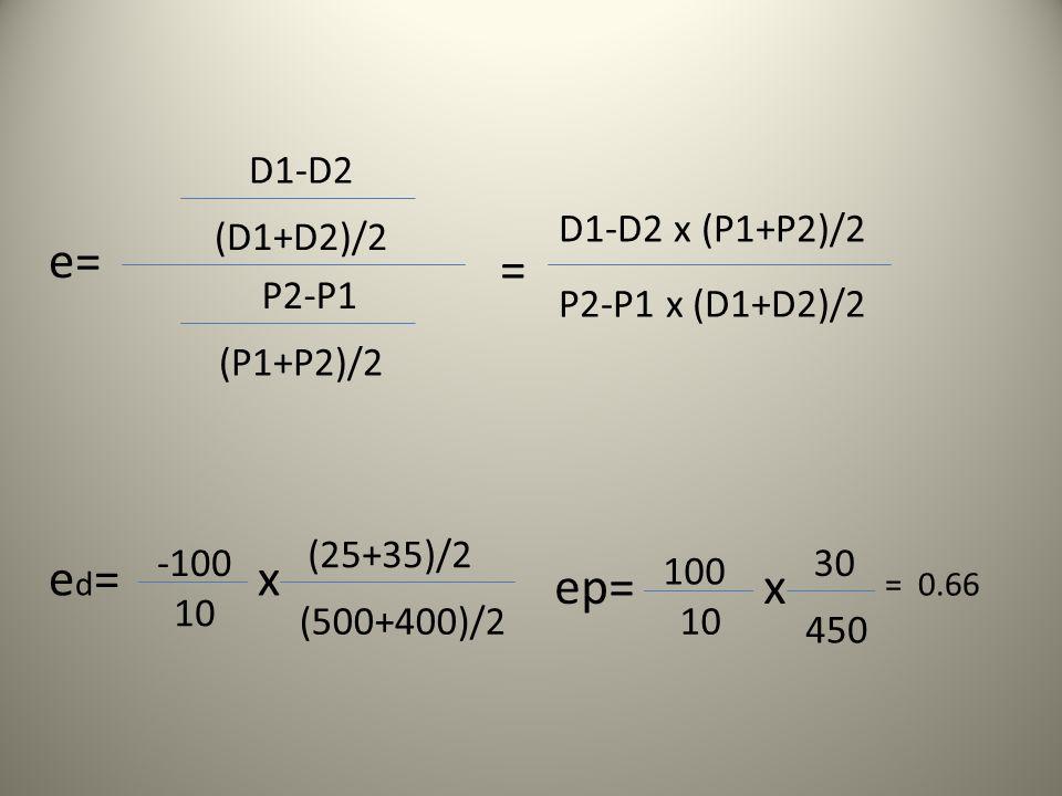(D1+D2)/2 P2-P1 (P1+P2)/2 D1-D2 e= = D1-D2 x (P1+P2)/2 P2-P1 x (D1+D2)/2 ed=ed= -100 10 x (25+35)/2 (500+400)/2 ep= 100 10 x 30 450 = 0.66