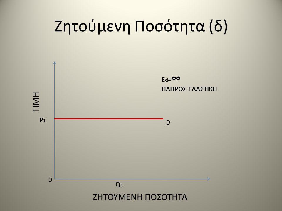 Ζητούμενη Ποσότητα (δ) ΤΙΜΗ ΖΗΤΟΥΜΕΝΗ ΠΟΣΟΤΗΤΑ 0 P1P1 Q 1 E d = ∞ ΠΛΗΡΩΣ ΕΛΑΣΤΙΚΗ D