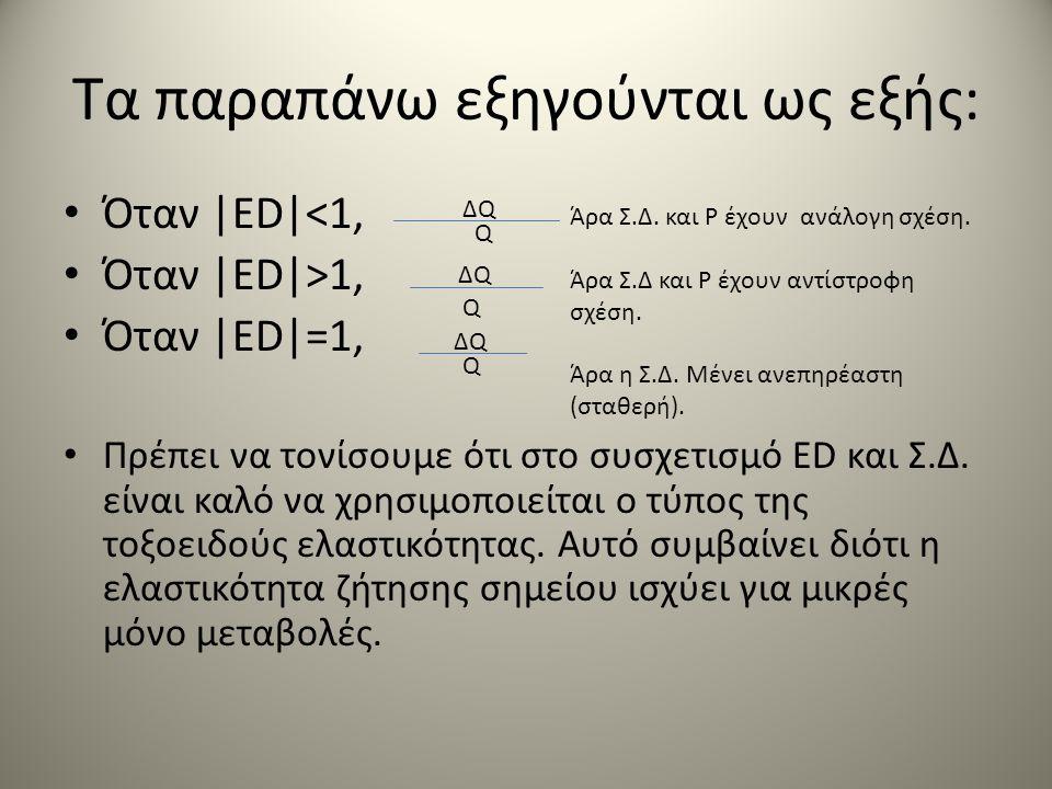 Τα παραπάνω εξηγούνται ως εξής: Όταν |ED|<1, Όταν |ED|>1, Όταν |ED|=1, Πρέπει να τονίσουμε ότι στο συσχετισμό ΕD και Σ.Δ. είναι καλό να χρησιμοποιείτα