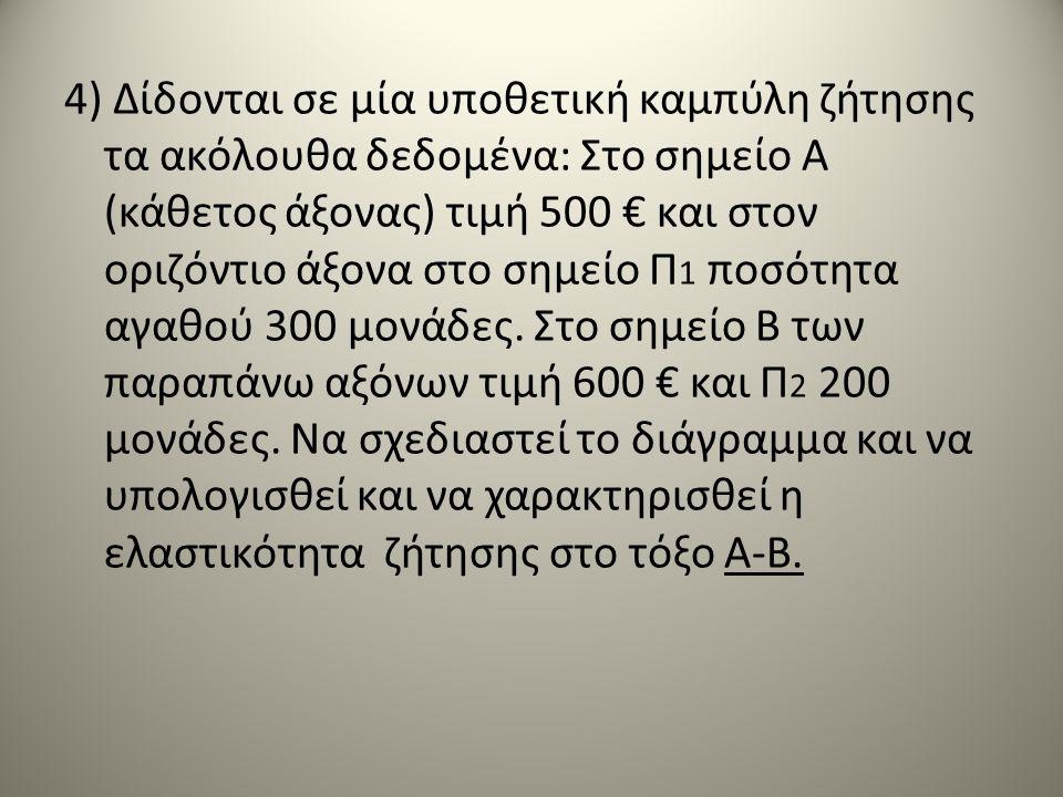 4) Δίδονται σε μία υποθετική καμπύλη ζήτησης τα ακόλουθα δεδομένα: Στο σημείο Α (κάθετος άξονας) τιμή 500 € και στον οριζόντιο άξονα στο σημείο Π 1 πο
