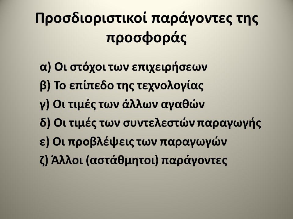 Προσδιοριστικοί παράγοντες της προσφοράς α) Οι στόχοι των επιχειρήσεων β) Το επίπεδο της τεχνολογίας γ) Οι τιμές των άλλων αγαθών δ) Οι τιμές των συντ