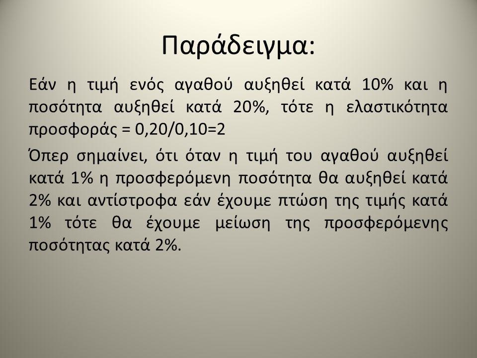 Παράδειγμα: Εάν η τιμή ενός αγαθού αυξηθεί κατά 10% και η ποσότητα αυξηθεί κατά 20%, τότε η ελαστικότητα προσφοράς = 0,20/0,10=2 Όπερ σημαίνει, ότι ότ