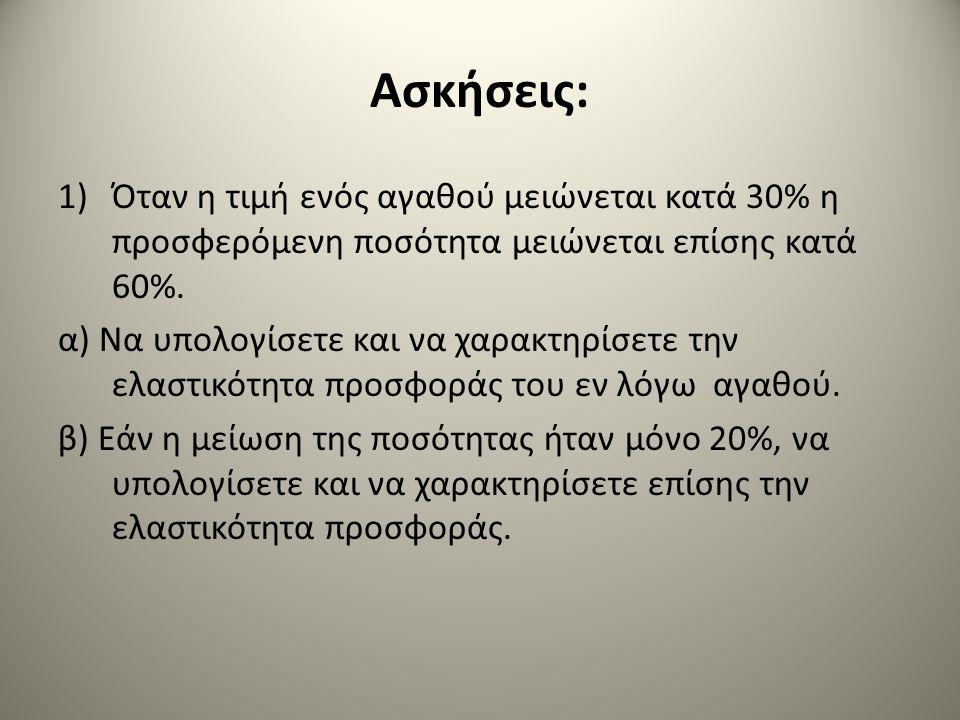 Ασκήσεις: 1)Όταν η τιμή ενός αγαθού μειώνεται κατά 30% η προσφερόμενη ποσότητα μειώνεται επίσης κατά 60%. α) Να υπολογίσετε και να χαρακτηρίσετε την ε