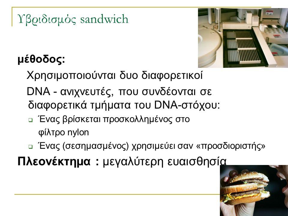 Υβριδισμός sandwich μέθοδος: Χρησιμοποιούνται δυο διαφορετικοί DNA - ανιχνευτές, που συνδέονται σε διαφορετικά τμήματα του DNA-στόχου:  Ένας βρίσκετα