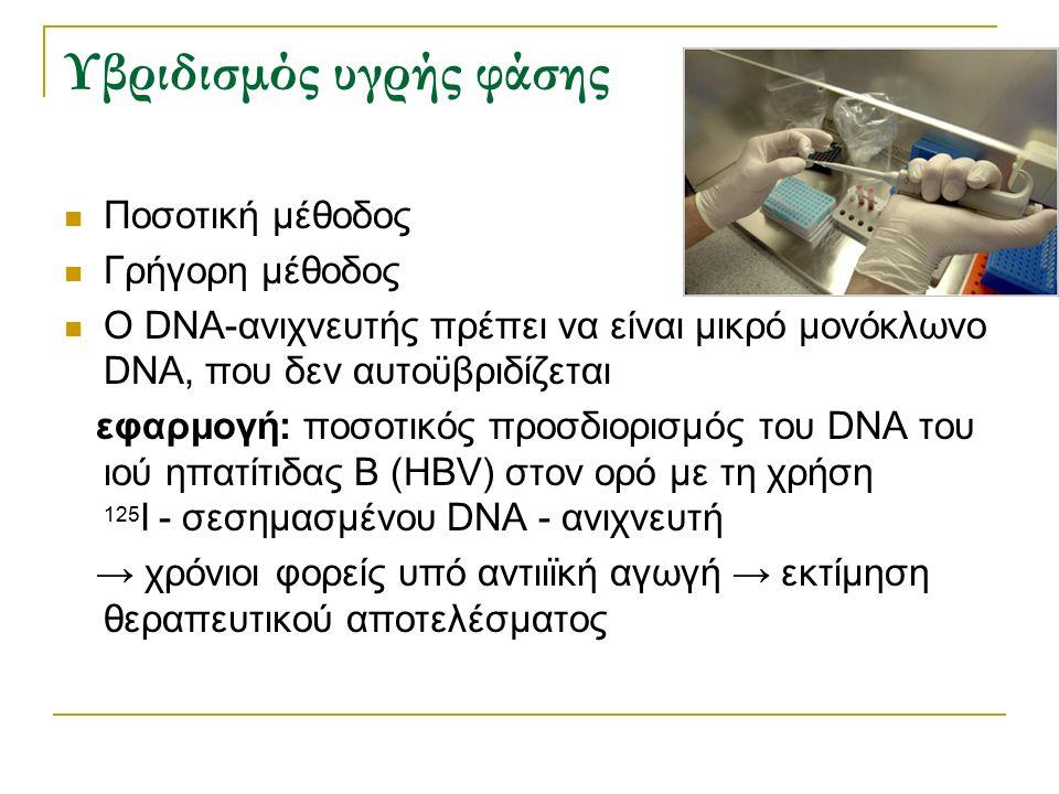 Υβριδισμός υγρής φάσης Ποσοτική μέθοδος Γρήγορη μέθοδος Ο DNA-ανιχνευτής πρέπει να είναι μικρό μονόκλωνο DNA, που δεν αυτοϋβριδίζεται εφαρμογή: ποσοτι