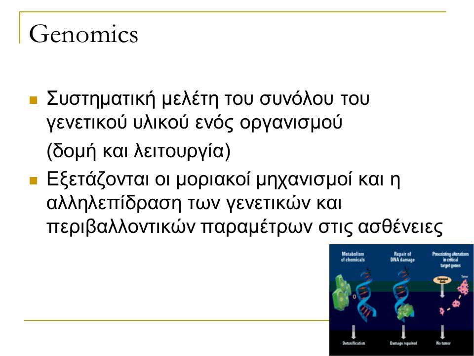 Genomics Συστηματική μελέτη του συνόλου του γενετικού υλικού ενός οργανισμού (δομή και λειτουργία) Εξετάζονται οι μοριακοί μηχανισμοί και η αλληλεπίδραση των γενετικών και περιβαλλοντικών παραμέτρων στις ασθένειες