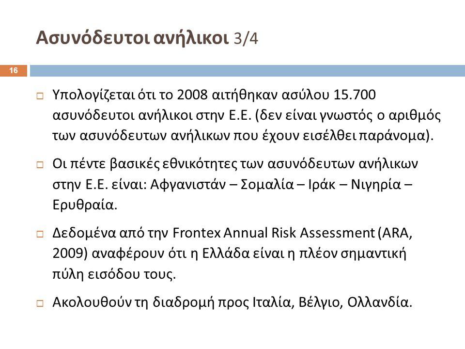 Ασυνόδευτοι ανήλικοι 3/4  Υπολογίζεται ότι το 2008 αιτήθηκαν ασύλου 15.700 ασυνόδευτοι ανήλικοι στην Ε.