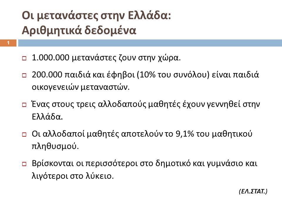 Οι μετανάστες στην Ελλάδα : Αριθμητικά δεδομένα  1.000.000 μετανάστες ζουν στην χώρα.