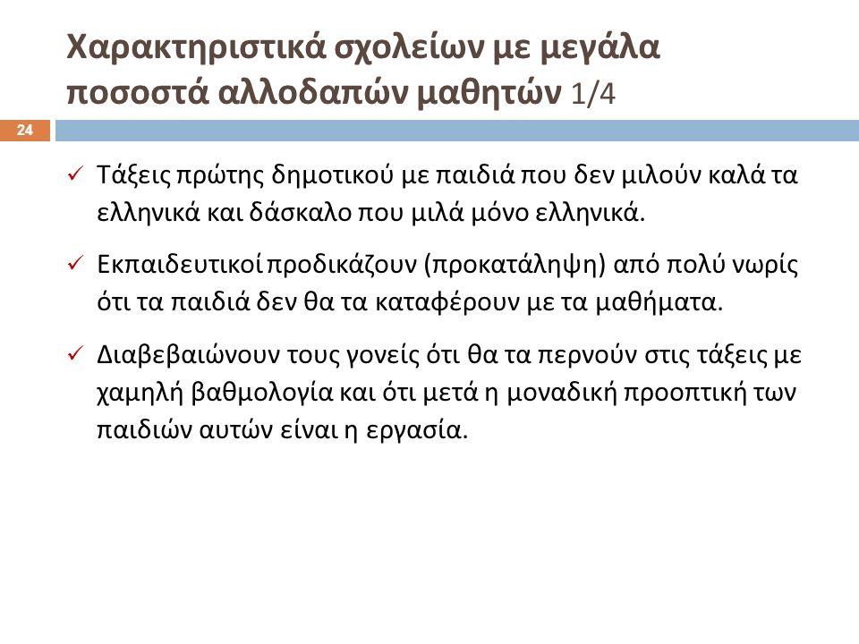Τάξεις πρώτης δημοτικού με παιδιά που δεν μιλούν καλά τα ελληνικά και δάσκαλο που μιλά μόνο ελληνικά.