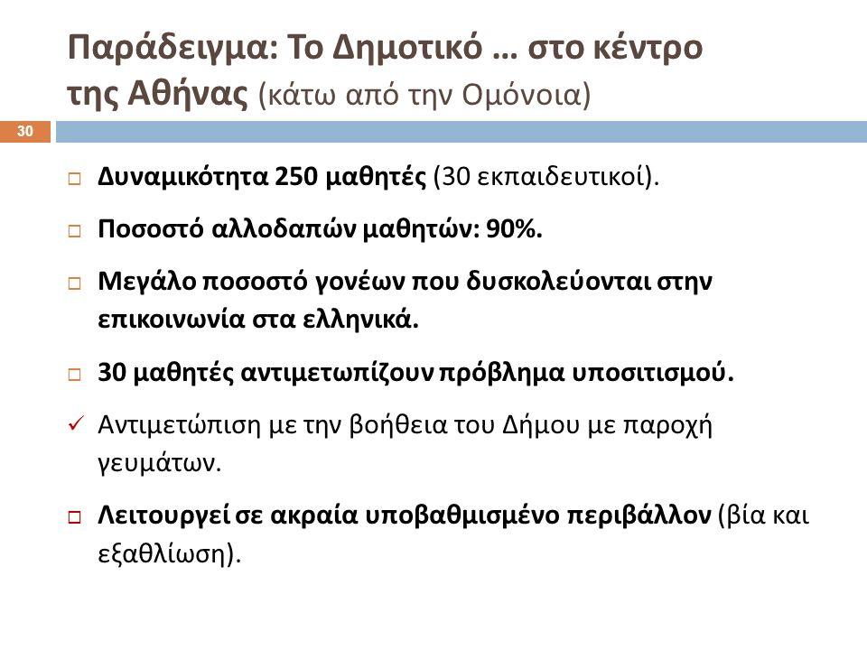  Δυναμικότητα 250 μαθητές (30 εκπαιδευτικοί ).  Ποσοστό αλλοδαπών μαθητών : 90%.