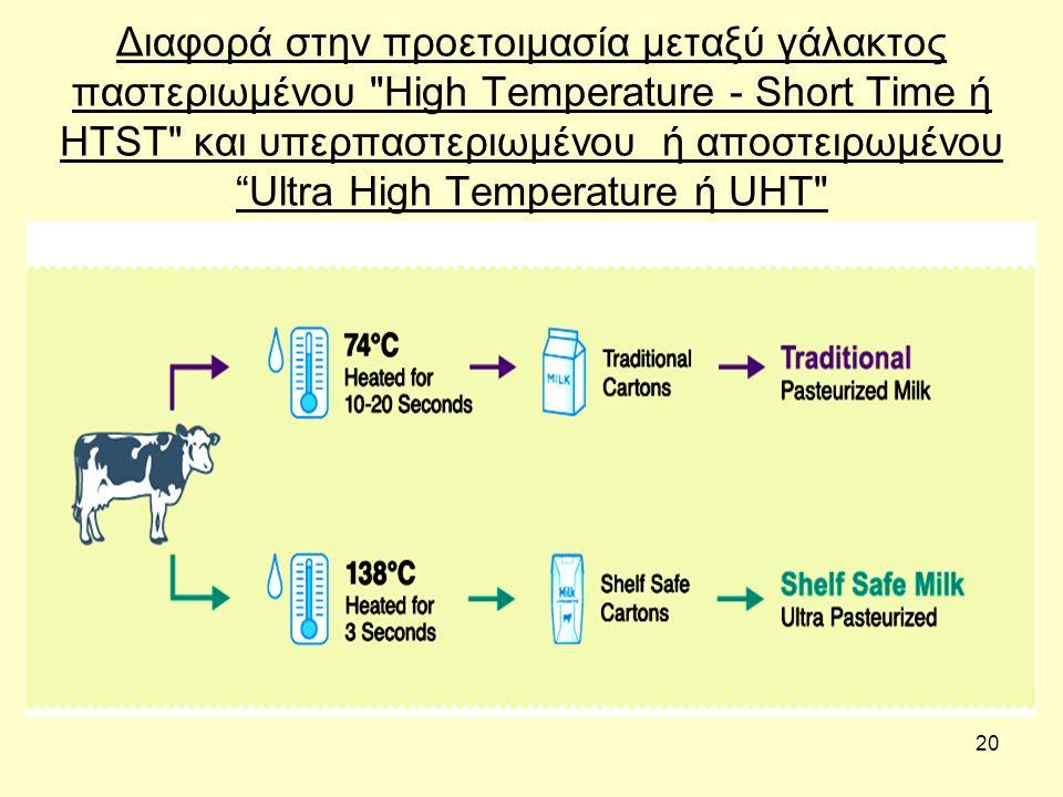 20 Διαφορά στην προετοιμασία μεταξύ γάλακτος παστεριωμένου High Temperature - Short Time ή HTST και υπερπαστεριωμένου ή αποστειρωμένου Ultra High Temperature ή UHT