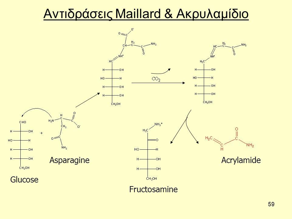 59 Αντιδράσεις Maillard & Ακρυλαμίδιο Glucose AsparagineAcrylamide Fructosamine