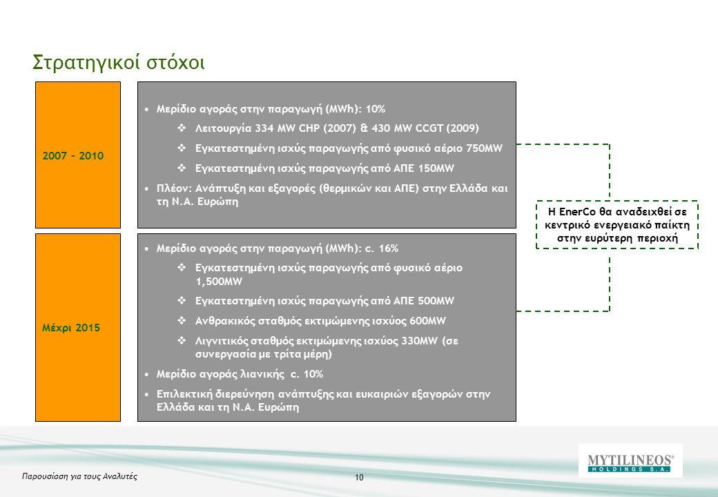 Παρουσίαση για τους Αναλυτές 10 2007 - 2010 Μερίδιο αγοράς στην παραγωγή (MWh): 10%  Λειτουργία 334 MW CHP (2007) & 430 MW CCGT (2009)  Εγκατεστημένη ισχύς παραγωγής από φυσικό αέριο 750MW  Εγκατεστημένη ισχύς παραγωγής από ΑΠΕ 150MW Πλέον: Ανάπτυξη και εξαγορές (θερμικών και ΑΠΕ) στην Ελλάδα και τη Ν.Α.