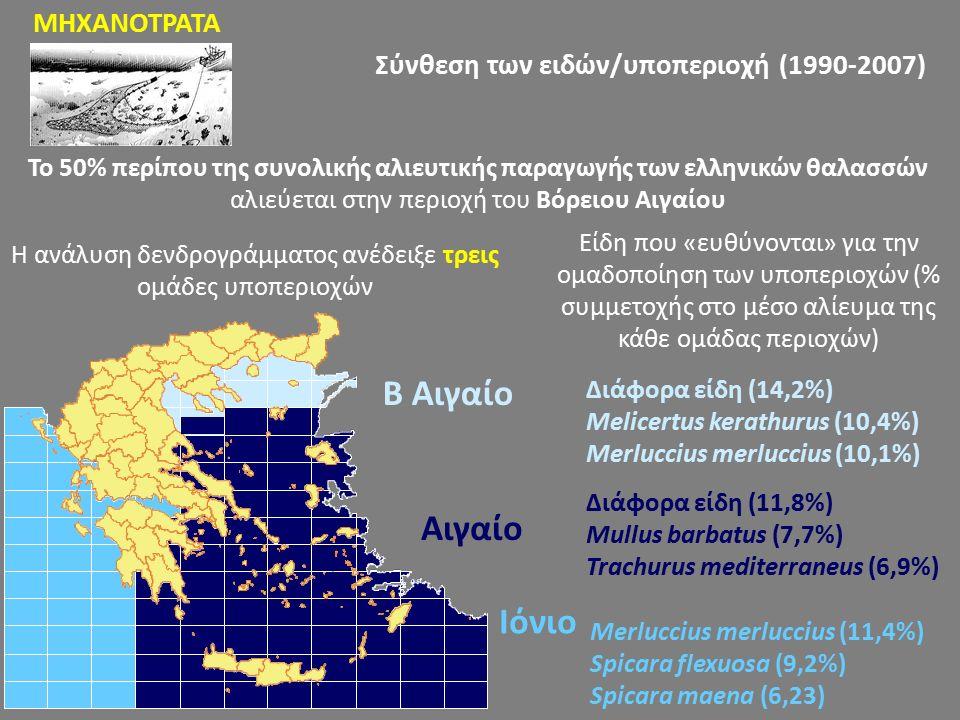 ΜΗΧΑΝΟΤΡΑΤΑ Σύνθεση των ειδών/υποπεριοχή (1990-2007) Η ανάλυση δενδρογράμματος ανέδειξε τρεις ομάδες υποπεριοχών Το 50% περίπου της συνολικής αλιευτικής παραγωγής των ελληνικών θαλασσών αλιεύεται στην περιοχή του Βόρειου Αιγαίου Ιόνιο Διάφορα είδη (14,2%) Melicertus kerathurus (10,4%) Merluccius merluccius (10,1%) Merluccius merluccius (11,4%) Spicara flexuosa (9,2%) Spicara maena (6,23) Διάφορα είδη (11,8%) Mullus barbatus (7,7%) Trachurus mediterraneus (6,9%) Είδη που «ευθύνονται» για την ομαδοποίηση των υποπεριοχών (% συμμετοχής στο μέσο αλίευμα της κάθε ομάδας περιοχών)