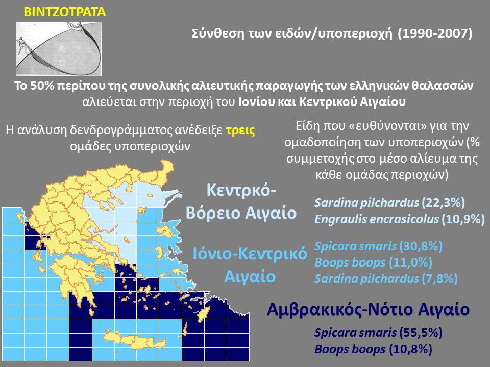 ΒΙΝΤΖΟΤΡΑΤΑ Σύνθεση των ειδών/υποπεριοχή (1990-2007) Η ανάλυση δενδρογράμματος ανέδειξε τρεις ομάδες υποπεριοχών Κεντρκό- Βόρειο Αιγαίο Ιόνιο-Κεντρικό Αιγαίο Αμβρακικός-Νότιο Αιγαίο Sardina pilchardus (22,3%) Engraulis encrasicolus (10,9%) Spicara smaris (30,8%) Boops boops (11,0%) Sardina pilchardus (7,8%) Spicara smaris (55,5%) Boops boops (10,8%) Είδη που «ευθύνονται» για την ομαδοποίηση των υποπεριοχών (% συμμετοχής στο μέσο αλίευμα της κάθε ομάδας περιοχών) Το 50% περίπου της συνολικής αλιευτικής παραγωγής των ελληνικών θαλασσών αλιεύεται στην περιοχή του Ιονίου και Κεντρικού Αιγαίου