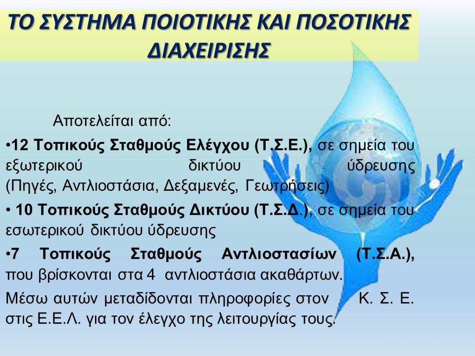 Αποτελείται από: 12 Τοπικούς Σταθμούς Ελέγχου (Τ.Σ.Ε.), σε σημεία του εξωτερικού δικτύου ύδρευσης (Πηγές, Αντλιοστάσια, Δεξαμενές, Γεωτρήσεις) 10 Τοπικούς Σταθμούς Δικτύου (Τ.Σ.Δ.), σε σημεία του εσωτερικού δικτύου ύδρευσης 7 Τοπικούς Σταθμούς Αντλιοστασίων (Τ.Σ.Α.), που βρίσκονται στα 4 αντλιοστάσια ακαθάρτων.