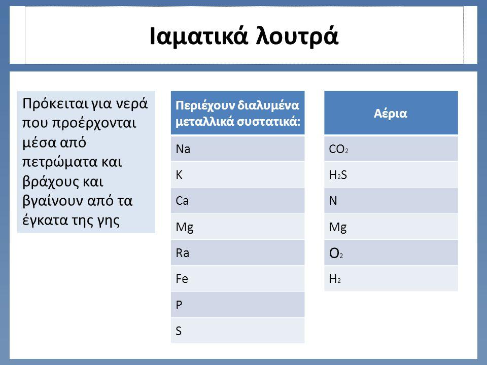 Ιαματικά λουτρά Λουτροθεραπεία Ποσιθεραπεία Εισπνευσοθεραπεία Ιλυοθεραπεία ή Πηλοθεραπεία ή κοινώς Λασπόλουτρα Θαλασσοθεραπεία