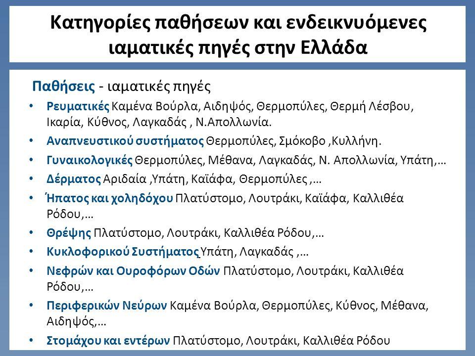 Κατηγορίες παθήσεων και ενδεικνυόμενες ιαματικές πηγές στην Ελλάδα Παθήσεις - ιαματικές πηγές Ρευματικές Καμένα Βούρλα, Αιδηψός, Θερμοπύλες, Θερμή Λέσβου, Ικαρία, Κύθνος, Λαγκαδάς, Ν.Απολλωνία.