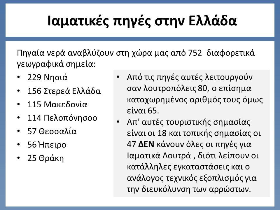 Τρόπος χρήσης υδάτων των κυριότερων σε λειτουργιά ιαματικών πηγών στην Ελλάδα Λουτροθεραπεία: Καμένα Βούρλα, Υπάτη, Αιδηψός, Βουλιαγμένη, Θερμή Λέσβου, Κύθνος, Λαγκαδάς, Μέθανα, Ν.